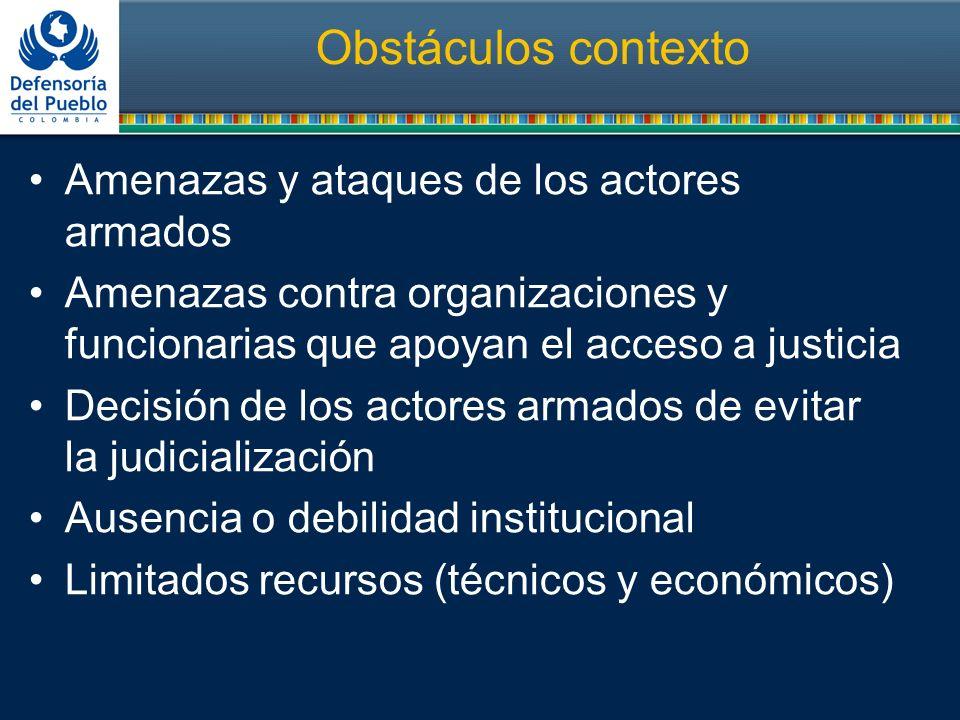 Obstáculos contexto Amenazas y ataques de los actores armados Amenazas contra organizaciones y funcionarias que apoyan el acceso a justicia Decisión d