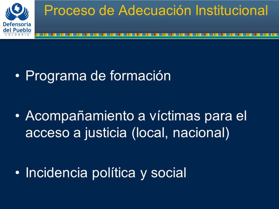 Proceso de Adecuación Institucional Programa de formación Acompañamiento a víctimas para el acceso a justicia (local, nacional) Incidencia política y