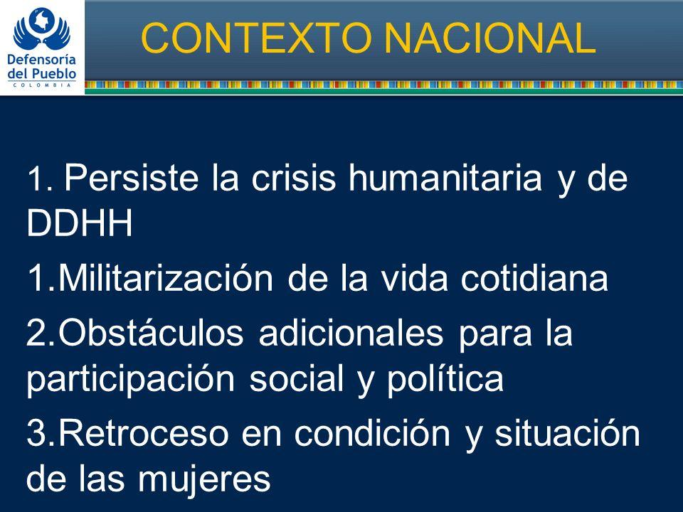 CONTEXTO NACIONAL 1. Persiste la crisis humanitaria y de DDHH 1.Militarización de la vida cotidiana 2.Obstáculos adicionales para la participación soc