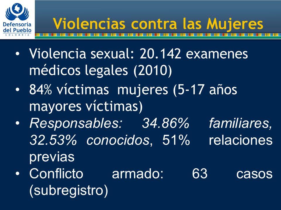 Violencias contra las Mujeres Violencia sexual: 20.142 examenes médicos legales (2010) 84% víctimas mujeres (5-17 años mayores víctimas) Responsables: