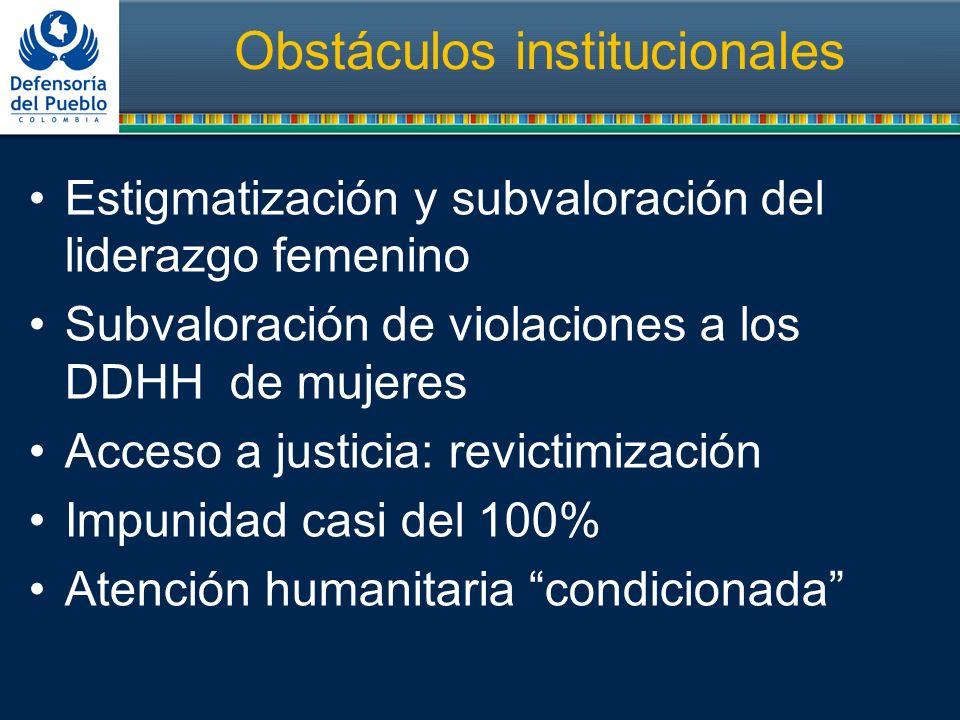 Obstáculos institucionales Estigmatización y subvaloración del liderazgo femenino Subvaloración de violaciones a los DDHH de mujeres Acceso a justicia