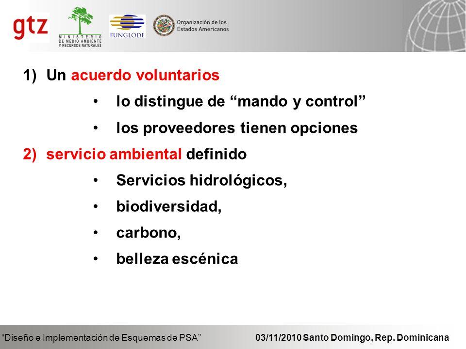 Diseño e Implementación de Esquemas de PSA 03/11/2010 Santo Domingo, Rep.