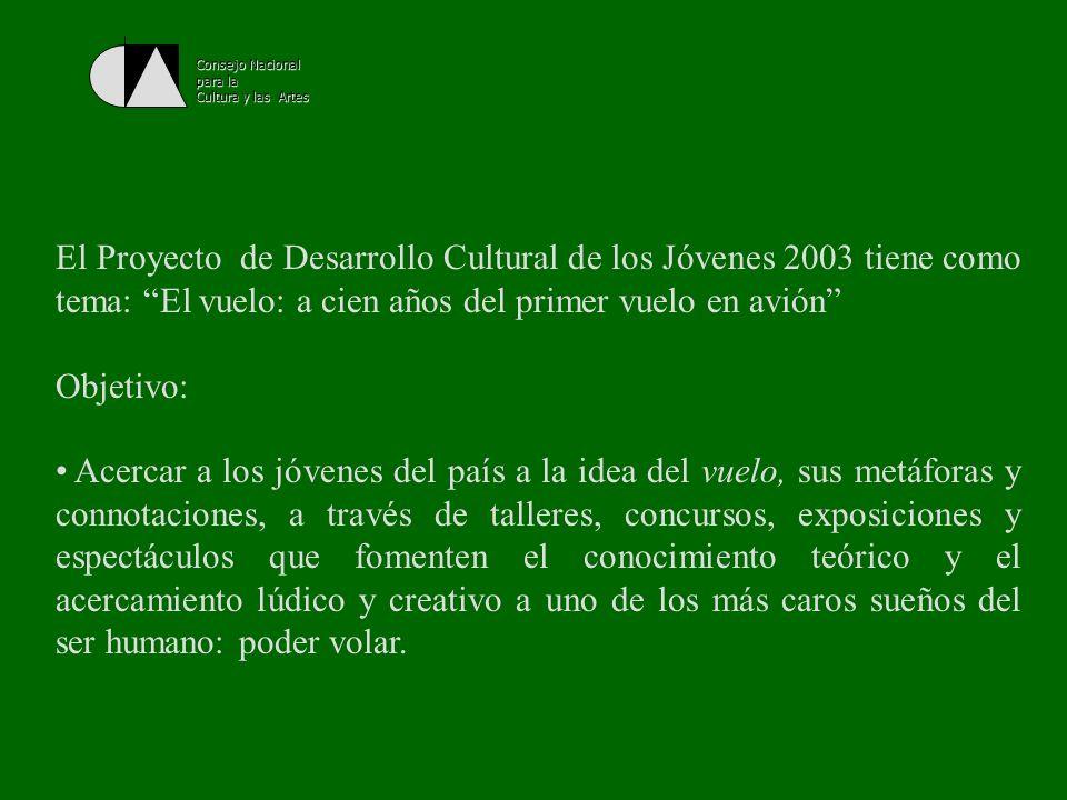 Consejo Nacional para la Cultura y las Artes Actividades: Concurso de cuento en torno al vuelo.