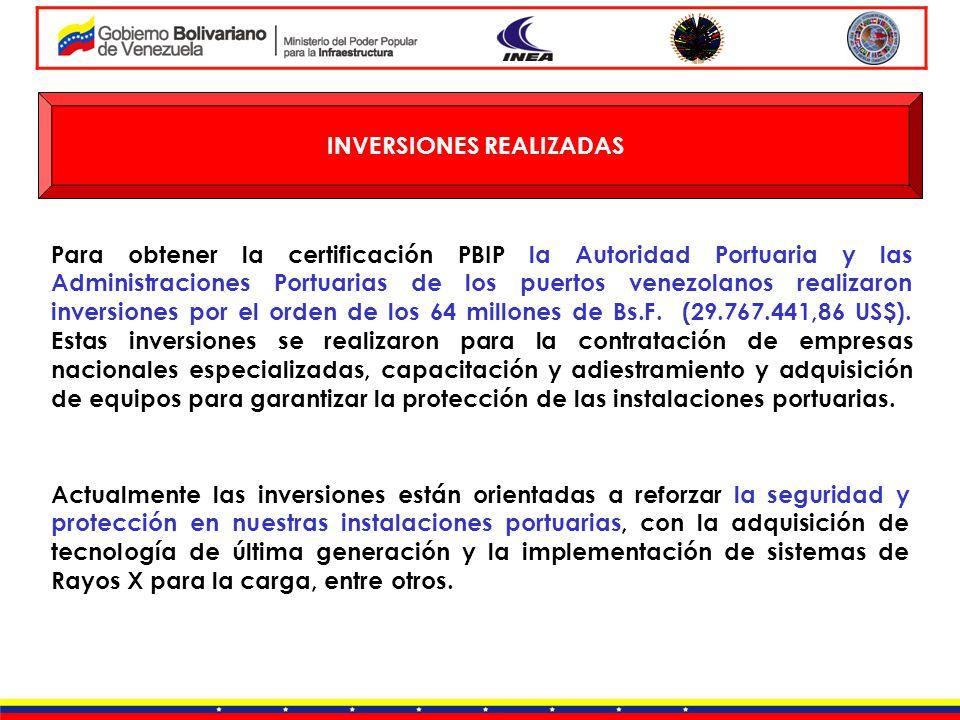 INVERSIONES REALIZADAS Para obtener la certificación PBIP la Autoridad Portuaria y las Administraciones Portuarias de los puertos venezolanos realizar