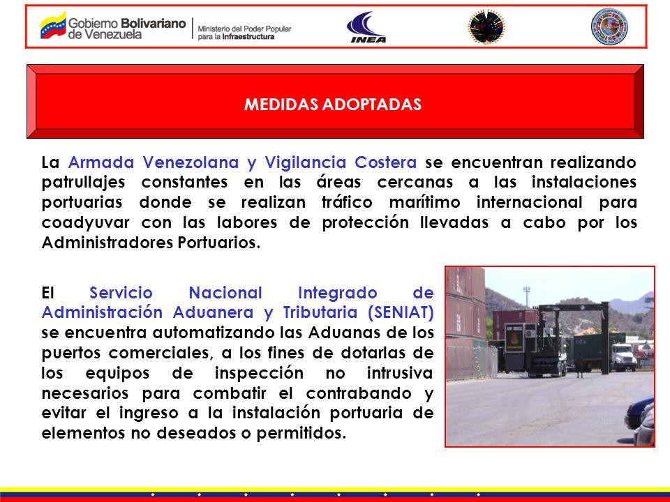 MEDIDAS ADOPTADAS El Servicio Nacional Integrado de Administración Aduanera y Tributaria (SENIAT) se encuentra automatizando las Aduanas de los puerto