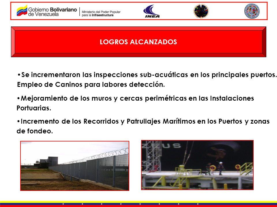 LOGROS ALCANZADOS Se incrementaron las inspecciones sub-acuáticas en los principales puertos. Empleo de Caninos para labores detección. Mejoramiento d