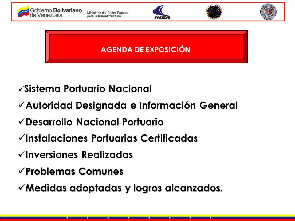 AGENDA DE EXPOSICIÓN Sistema Portuario Nacional Autoridad Designada e Información General Desarrollo Nacional Portuario Instalaciones Portuarias Certi