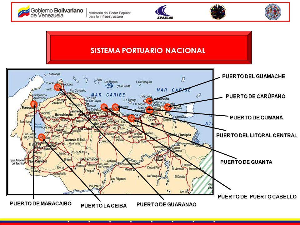 SISTEMA PORTUARIO NACIONAL PUERTO DE CARÚPANO PUERTO DEL GUAMACHE PUERTO DE CUMANÁ PUERTO DE GUANTA PUERTO DEL LITORAL CENTRAL PUERTO DE PUERTO CABELL