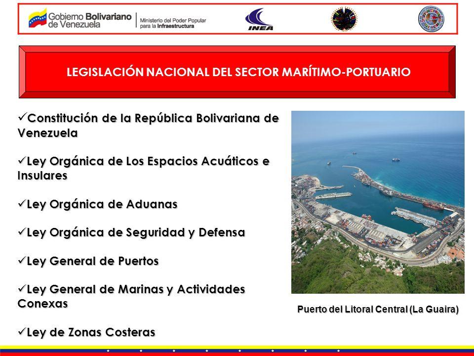 LEGISLACIÓN NACIONAL DEL SECTOR MARÍTIMO-PORTUARIO Constitución de la República Bolivariana de Venezuela Ley Orgánica de Los Espacios Acuáticos e Insu