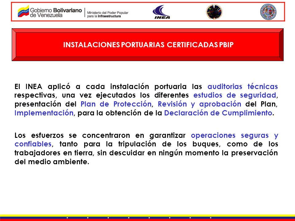 INSTALACIONES PORTUARIAS CERTIFICADAS PBIP El INEA aplicó a cada instalación portuaria las auditorias técnicas respectivas, una vez ejecutados los dif