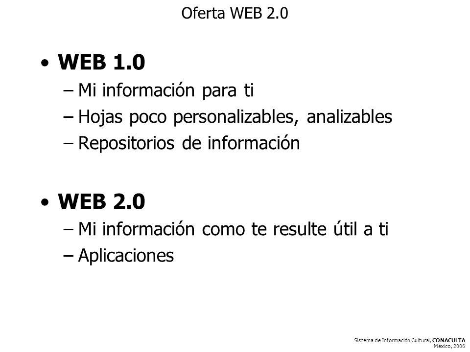 Sistema de Información Cultural, CONACULTA México, 2006 Oferta WEB 2.0 WEB 1.0 –Mi información para ti –Hojas poco personalizables, analizables –Repositorios de información WEB 2.0 –Mi información como te resulte útil a ti –Aplicaciones
