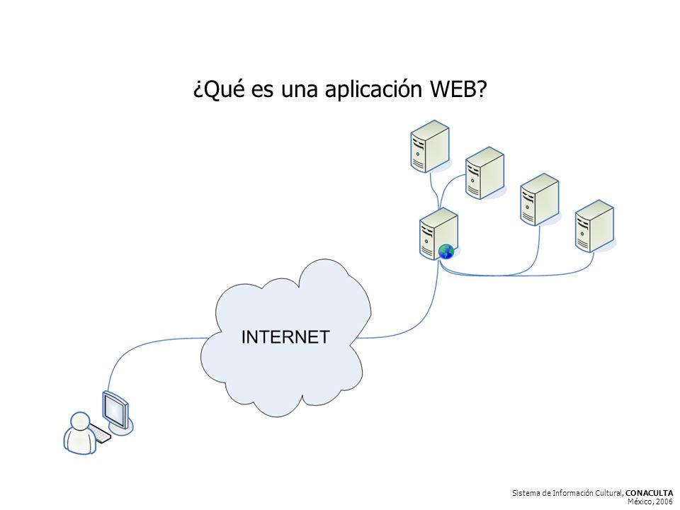 Sistema de Información Cultural, CONACULTA México, 2006 ¿Qué es una aplicación WEB