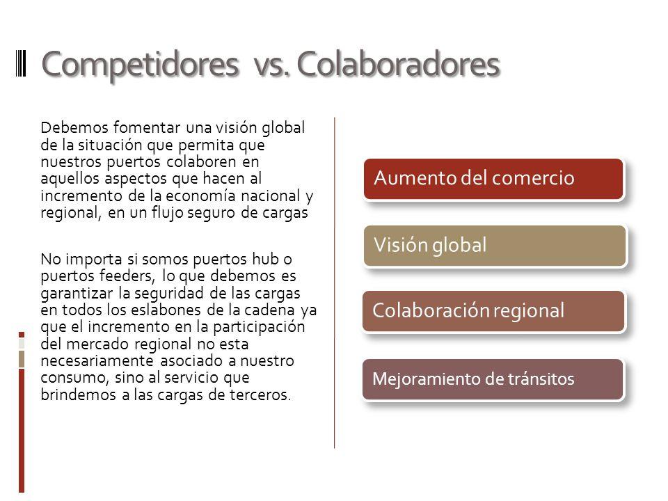 Competidores vs. Colaboradores Debemos fomentar una visión global de la situación que permita que nuestros puertos colaboren en aquellos aspectos que