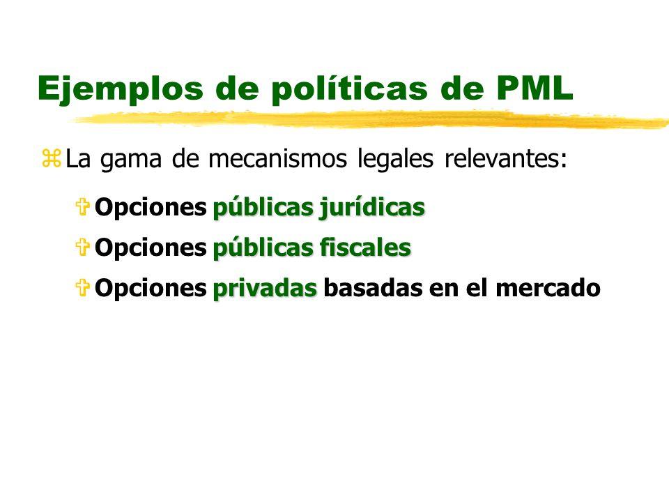 Ejemplos de políticas de PML zLa gama de mecanismos legales relevantes: públicas jurídicas VOpciones públicas jurídicas públicas fiscales VOpciones públicas fiscales privadas VOpciones privadas basadas en el mercado