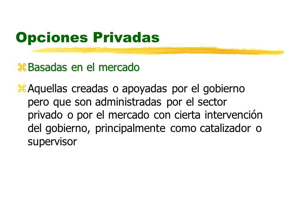 Opciones Privadas zBasadas en el mercado zAquellas creadas o apoyadas por el gobierno pero que son administradas por el sector privado o por el mercado con cierta intervención del gobierno, principalmente como catalizador o supervisor