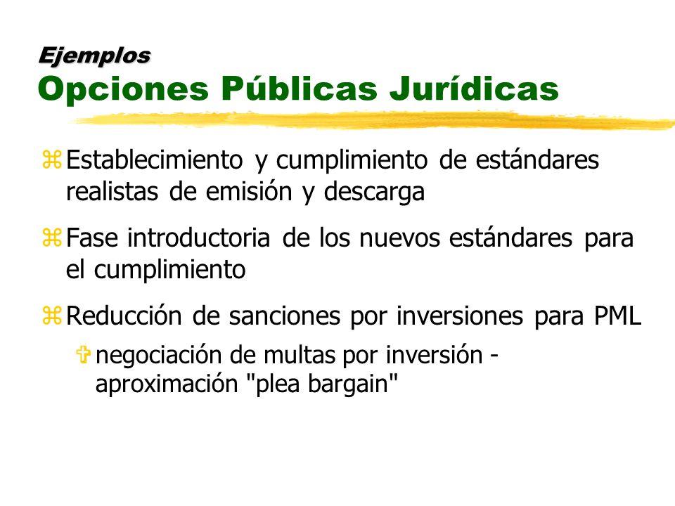 Ejemplos Ejemplos Opciones Públicas Jurídicas zEstablecimiento y cumplimiento de estándares realistas de emisión y descarga zFase introductoria de los