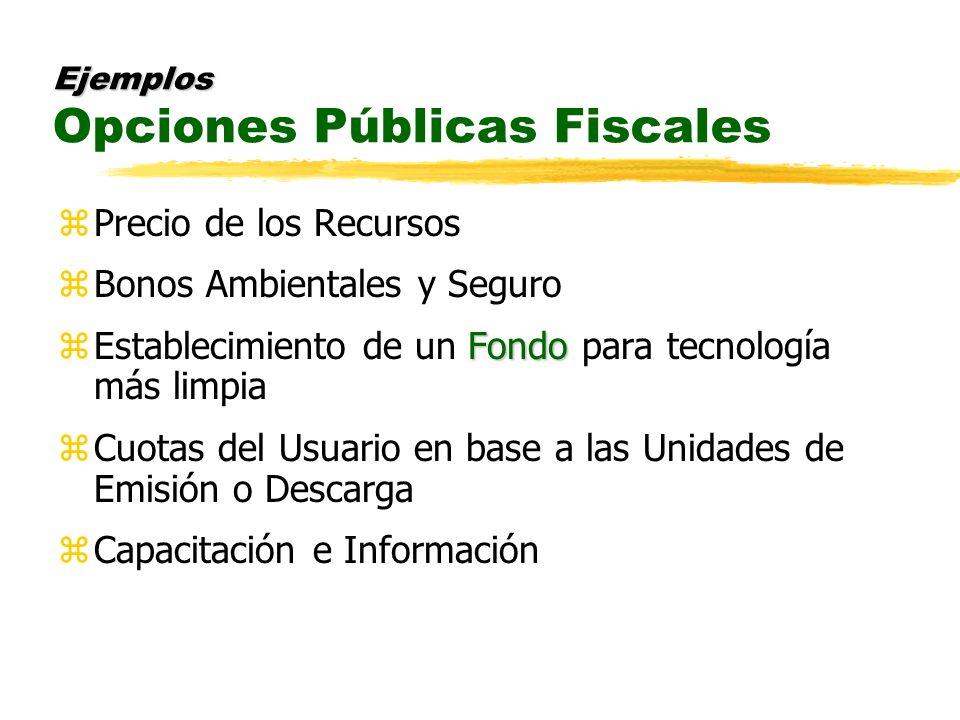 Ejemplos Ejemplos Opciones Públicas Fiscales zPrecio de los Recursos zBonos Ambientales y Seguro Fondo zEstablecimiento de un Fondo para tecnología má