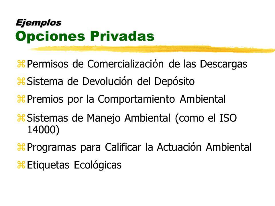 Ejemplos Ejemplos Opciones Privadas zPermisos de Comercialización de las Descargas zSistema de Devolución del Depósito zPremios por la Comportamiento Ambiental zSistemas de Manejo Ambiental (como el ISO 14000) zProgramas para Calificar la Actuación Ambiental zEtiquetas Ecológicas