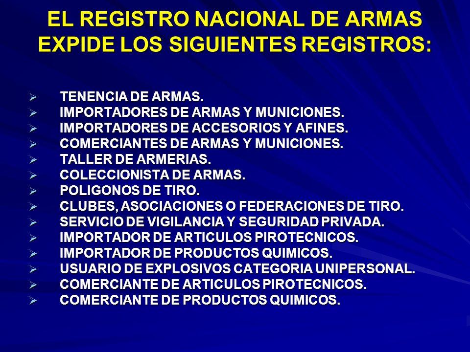 TENENCIA DE ARMAS. TENENCIA DE ARMAS. IMPORTADORES DE ARMAS Y MUNICIONES. IMPORTADORES DE ARMAS Y MUNICIONES. IMPORTADORES DE ACCESORIOS Y AFINES. IMP