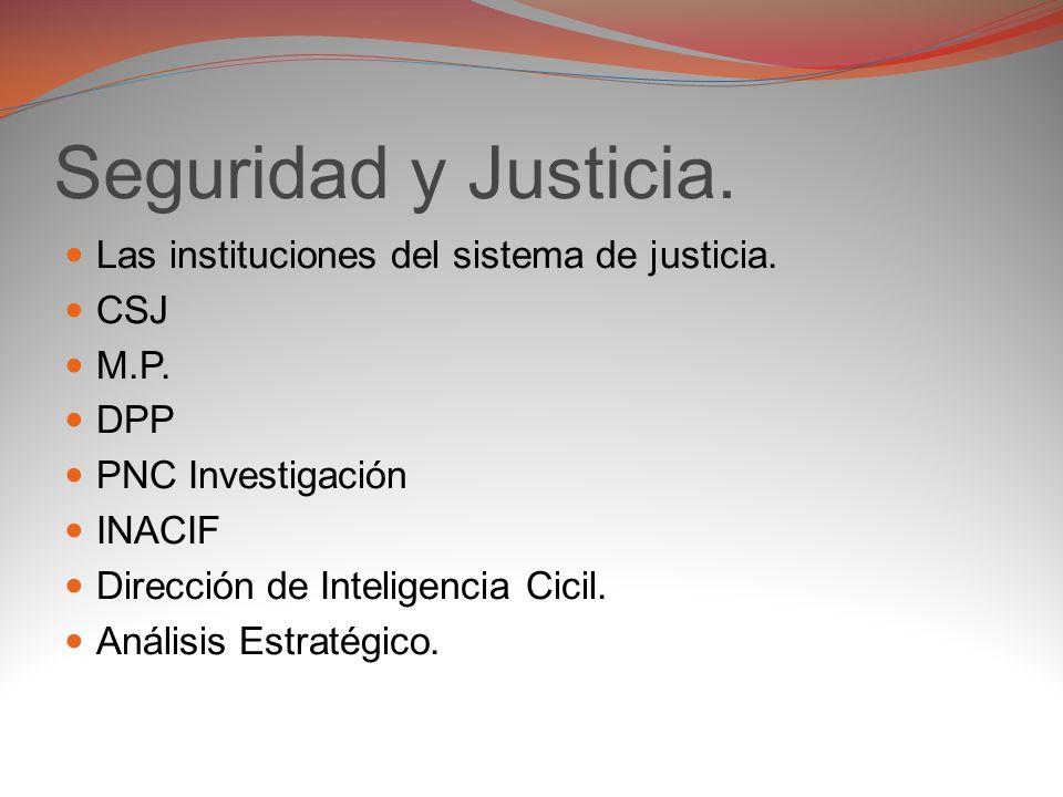 Seguridad y Justicia. Las instituciones del sistema de justicia.