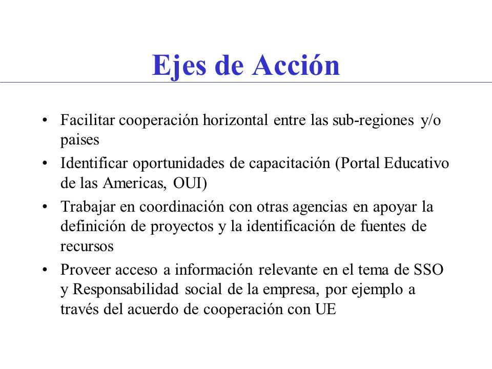 Ejes de Acción Facilitar cooperación horizontal entre las sub-regiones y/o paises Identificar oportunidades de capacitación (Portal Educativo de las Americas, OUI) Trabajar en coordinación con otras agencias en apoyar la definición de proyectos y la identificación de fuentes de recursos Proveer acceso a información relevante en el tema de SSO y Responsabilidad social de la empresa, por ejemplo a través del acuerdo de cooperación con UE