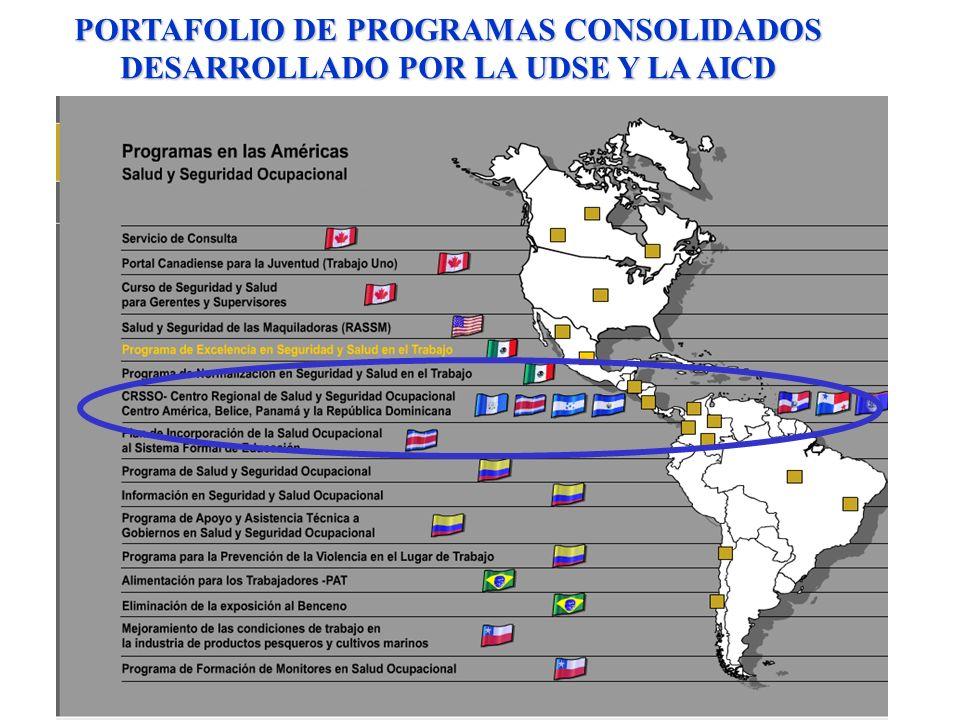PORTAFOLIO DE PROGRAMAS CONSOLIDADOS DESARROLLADO POR LA UDSE Y LA AICD