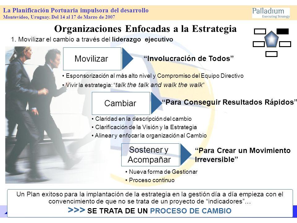 La Planificación Portuaria impulsora del desarrollo Montevideo, Uruguay. Del 14 al 17 de Marzo de 2007 Movilizar Cambiar Sostener y Acompañar Esponsor