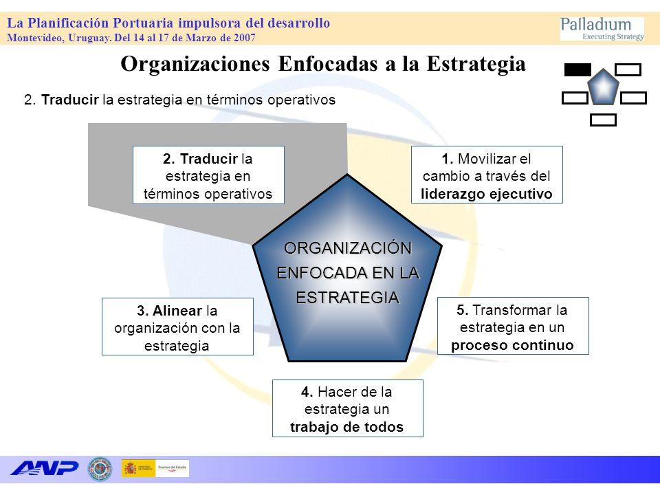 La Planificación Portuaria impulsora del desarrollo Montevideo, Uruguay. Del 14 al 17 de Marzo de 2007 ORGANIZACIÓN ENFOCADA EN LA ESTRATEGIA 1. Movil