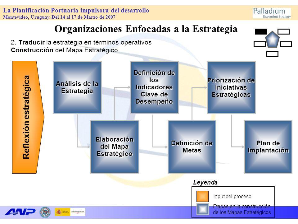 La Planificación Portuaria impulsora del desarrollo Montevideo, Uruguay. Del 14 al 17 de Marzo de 2007 2. Traducir la estrategia en términos operativo