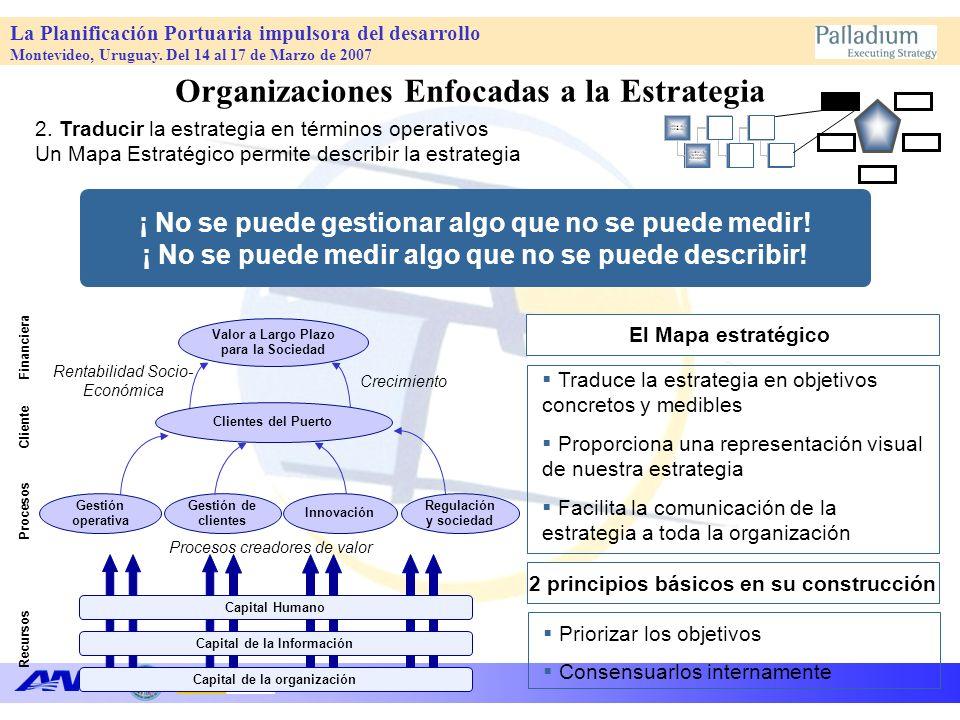 La Planificación Portuaria impulsora del desarrollo Montevideo, Uruguay. Del 14 al 17 de Marzo de 2007 Un Mapa Estratégico es un marco para la traducc