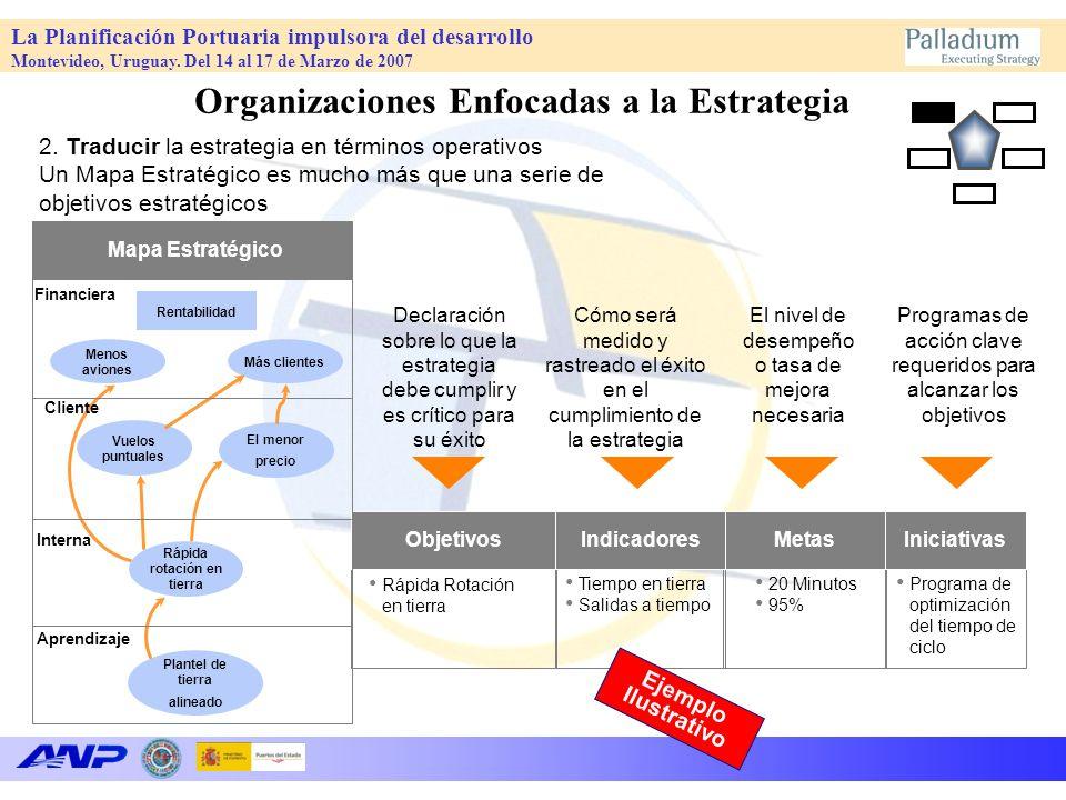 La Planificación Portuaria impulsora del desarrollo Montevideo, Uruguay. Del 14 al 17 de Marzo de 2007 Objetivos Rápida Rotación en tierra Metas 20 Mi