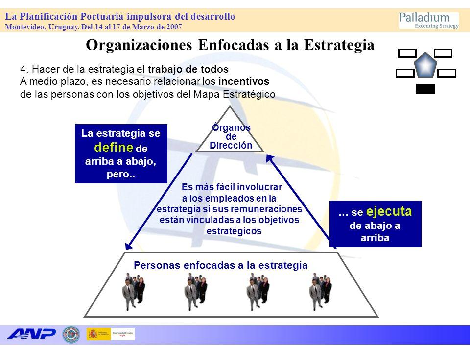 La Planificación Portuaria impulsora del desarrollo Montevideo, Uruguay. Del 14 al 17 de Marzo de 2007 Personas enfocadas a la estrategia Es más fácil