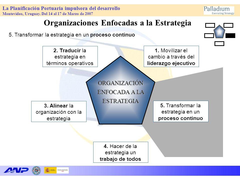 La Planificación Portuaria impulsora del desarrollo Montevideo, Uruguay. Del 14 al 17 de Marzo de 2007 ORGANIZACIÓN ENFOCADA A LA ESTRATEGIA 1. Movili