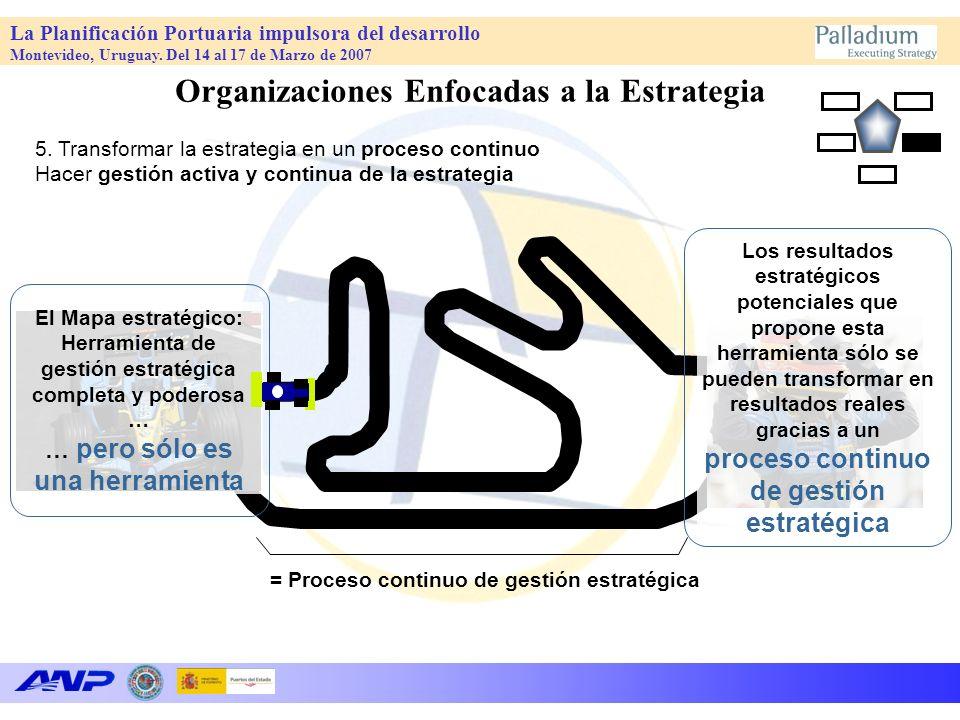 La Planificación Portuaria impulsora del desarrollo Montevideo, Uruguay. Del 14 al 17 de Marzo de 2007 El Mapa estratégico: Herramienta de gestión est