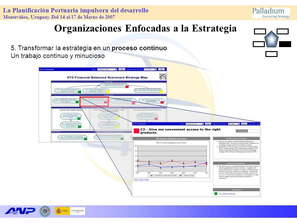 La Planificación Portuaria impulsora del desarrollo Montevideo, Uruguay. Del 14 al 17 de Marzo de 2007 5. Transformar la estrategia en un proceso cont