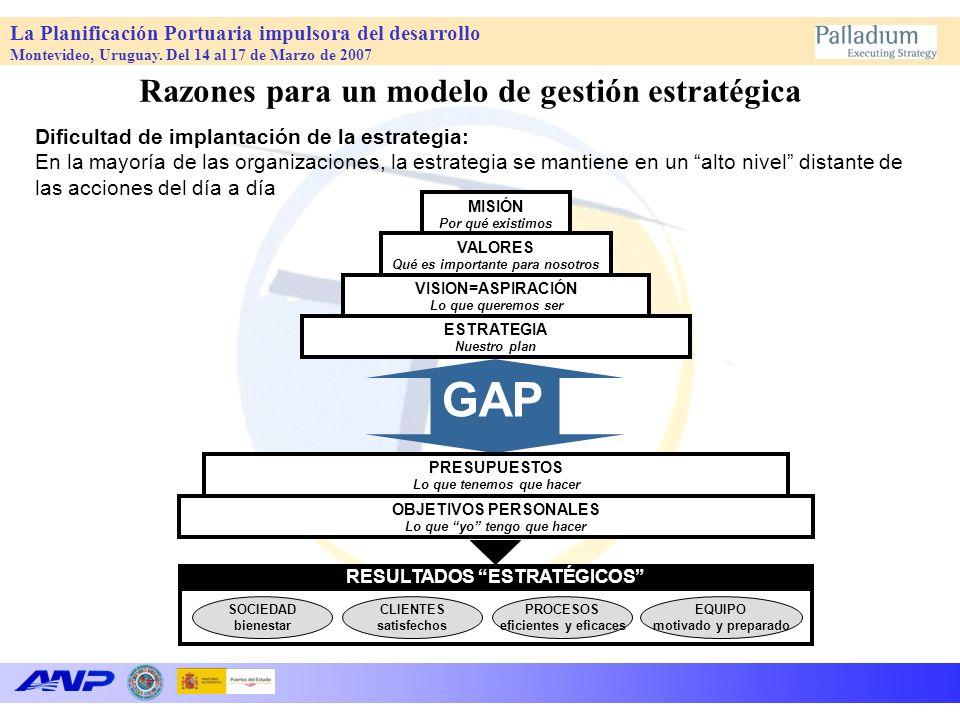 La Planificación Portuaria impulsora del desarrollo Montevideo, Uruguay. Del 14 al 17 de Marzo de 2007 Dificultad de implantación de la estrategia: En