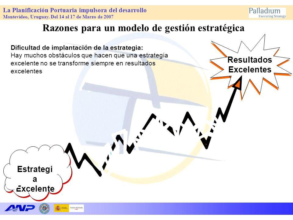 La Planificación Portuaria impulsora del desarrollo Montevideo, Uruguay. Del 14 al 17 de Marzo de 2007 Estrategi a Excelente Dificultad de implantació