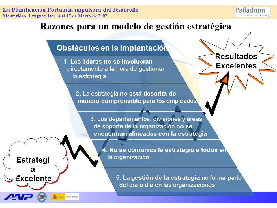 La Planificación Portuaria impulsora del desarrollo Montevideo, Uruguay. Del 14 al 17 de Marzo de 2007 Estrategi a Excelente Resultados Excelentes (si