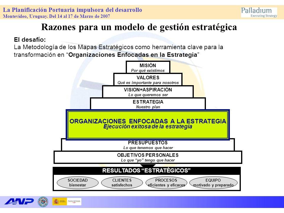 La Planificación Portuaria impulsora del desarrollo Montevideo, Uruguay. Del 14 al 17 de Marzo de 2007 El desafío: La Metodología de los Mapas Estraté