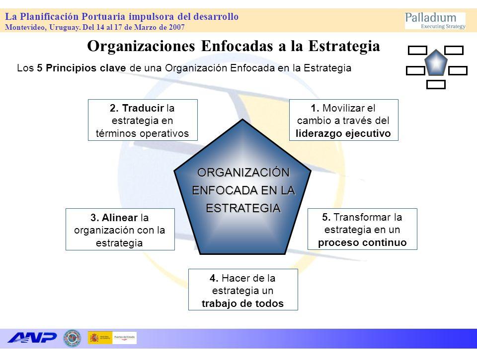 La Planificación Portuaria impulsora del desarrollo Montevideo, Uruguay. Del 14 al 17 de Marzo de 2007 Organizaciones Enfocadas a la Estrategia Los 5