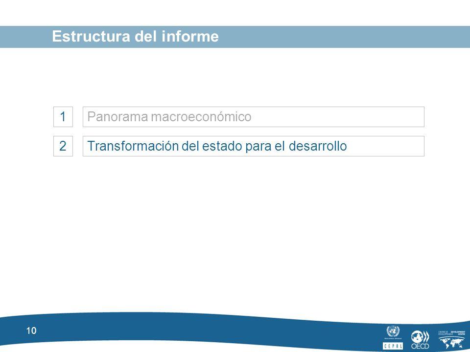 10 Estructura del informe 1Panorama macroeconómico 2Transformación del estado para el desarrollo