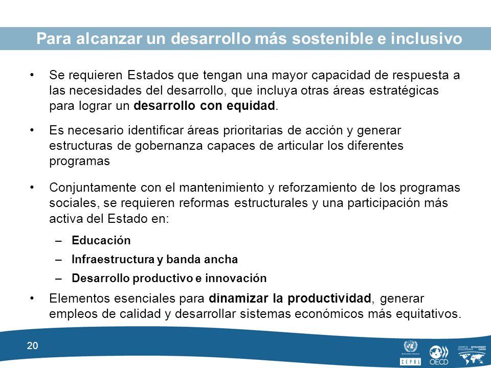 20 Para alcanzar un desarrollo más sostenible e inclusivo Se requieren Estados que tengan una mayor capacidad de respuesta a las necesidades del desarrollo, que incluya otras áreas estratégicas para lograr un desarrollo con equidad.