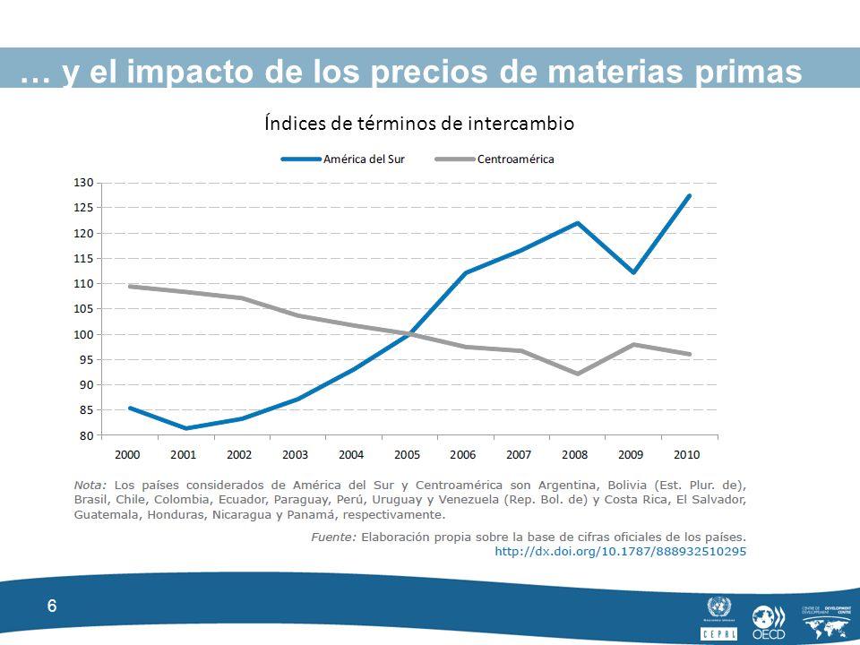 6 … y el impacto de los precios de materias primas Índices de términos de intercambio
