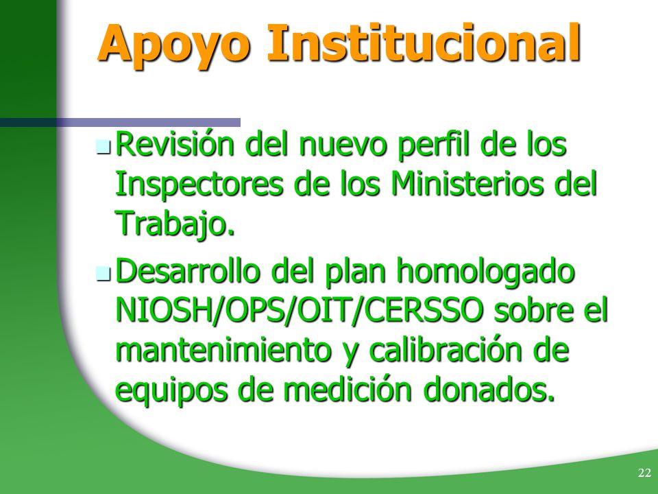 22 Apoyo Institucional Revisión del nuevo perfil de los Inspectores de los Ministerios del Trabajo. Revisión del nuevo perfil de los Inspectores de lo