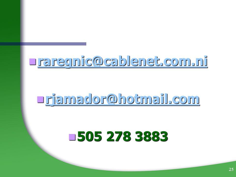 25 raregnic@cablenet.com.ni raregnic@cablenet.com.ni raregnic@cablenet.com.ni rjamador@hotmail.com rjamador@hotmail.com rjamador@hotmail.com 505 278 3
