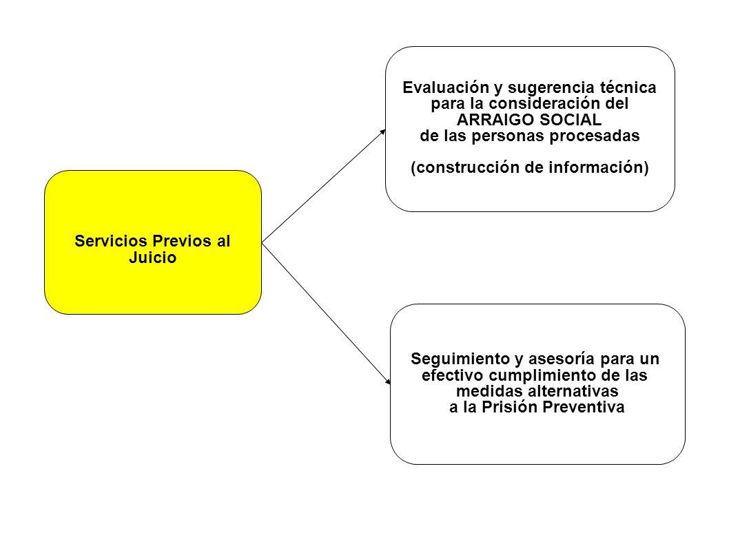 Servicios Previos al Juicio Evaluación y sugerencia técnica para la consideración del ARRAIGO SOCIAL de las personas procesadas (construcción de infor