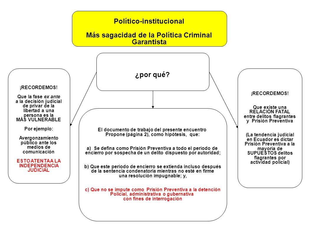 Político-institucional Más sagacidad de la Política Criminal Garantista ¡RECORDEMOS! Que existe una RELACIÓN FATAL entre delitos flagrantes y Prisión