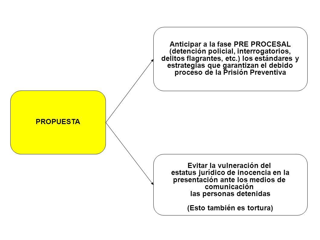 PROPUESTA Anticipar a la fase PRE PROCESAL (detención policial, interrogatorios, delitos flagrantes, etc.) los estándares y estrategias que garantizan