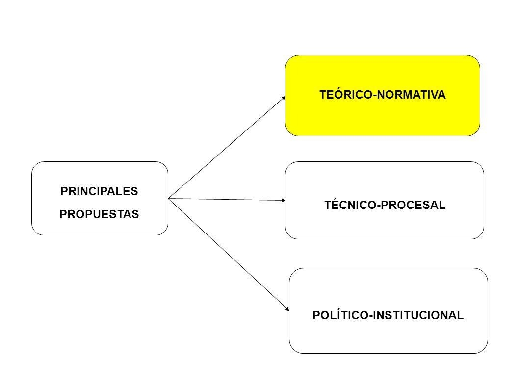 PRINCIPALES PROPUESTAS TEÓRICO-NORMATIVA TÉCNICO-PROCESAL POLÍTICO-INSTITUCIONAL