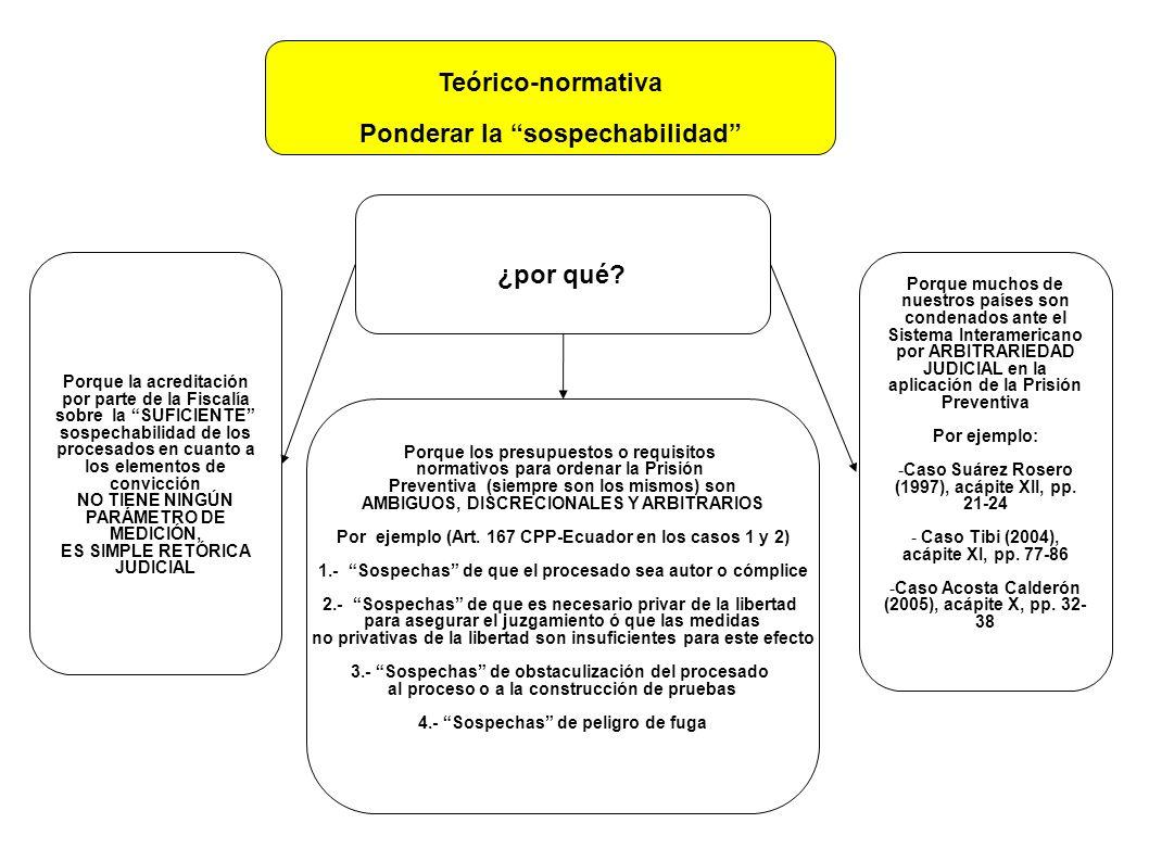CADUCIDAD DE LA PRISION PREVENTIVA 44,3 % CADUCIDAD DE LA PRISION PREVENTIVA 44,3 % SENTENCIA CONDENATORIA 12,3 % SENTENCIA CONDENATORIA 12,3 % AUTOS DE SOBRESEIMIENTO 18,8 % AUTOS DE SOBRESEIMIENTO 18,8 % CAUCION 3,9 % CAUCION 3,9 % REVOCATORIA DE PRISION PREVENTIVA 4,3 % REVOCATORIA DE PRISION PREVENTIVA 4,3 % AUTO DE PRESCRIPCION DE LA ACCION 2,4 % AUTO DE PRESCRIPCION DE LA ACCION 2,4 % SENTENCIA ABSOLUTORIA 2,3 % SENTENCIA ABSOLUTORIA 2,3 % AUTO DE EXTINCION DE LA ACCION 1,1 % AUTO DE EXTINCION DE LA ACCION 1,1 % SUSTITUCION DE PRISION PREVENTIVA 2,1 % SUSTITUCION DE PRISION PREVENTIVA 2,1 % SENTENCIA EN PROCEDIMIENTO ABREVIADO 1,7 % SENTENCIA EN PROCEDIMIENTO ABREVIADO 1,7 % AUTO DE CONVERSION DE LA ACCION 0,9 % AUTO DE CONVERSION DE LA ACCION 0,9 % HABEAS CORPUS 0,9 % HABEAS CORPUS 0,9 % AUTO DE RESOLUCION DE NULIDAD 0,9 % AUTO DE RESOLUCION DE NULIDAD 0,9 % INHIBICION DE CONOCIMIENTO 0,6 % INHIBICION DE CONOCIMIENTO 0,6 % CADUCIDAD DEL INTERNANMIENTO PREVENTIVO 0,5 % CADUCIDAD DEL INTERNANMIENTO PREVENTIVO 0,5 % DICTAMEN ABSTENTIVO DEL FISCAL 0,4 % DICTAMEN ABSTENTIVO DEL FISCAL 0,4 % INICIO DE INSTRUCCION FISCAL SIN PRISION 0,3 % INICIO DE INSTRUCCION FISCAL SIN PRISION 0,3 % MUERTE DEL IMPUTADO 0,2 % MUERTE DEL IMPUTADO 0,2 % TOTAL 100 % TOTAL 100 % RESOLUCIONES POR MOTIVO DE CIERRE